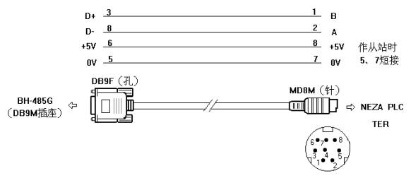bh-485g与西门子s7-200plc的连接
