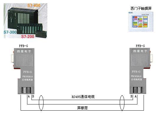 西门子plc与触摸屏的隔离连接方案