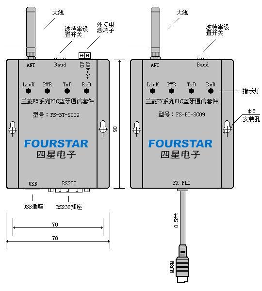 专利号:ZL 2009 3 0109308.X FS-BT-SC09 三菱FX系列PLC蓝牙通信套件使用手册 蓝牙是一种短距离无线电通信技术,工作在2.4GHz的ISM频段,该频段属绿色免费频段,使用该频段无需向无线电资源管理部门申请许可证。蓝牙采用了跳频方式来扩展频谱,具有很好的抗干扰性能,已开始进入工控领域,越来越多的应用于工业自动化、分布式数据采集、智能交通、电力、水力等诸多行业,实现工控接口如RS232/RS485/RS422信号的透明无线传输。 三菱FX系列PLC蓝牙通信套件FS-BT-SC0