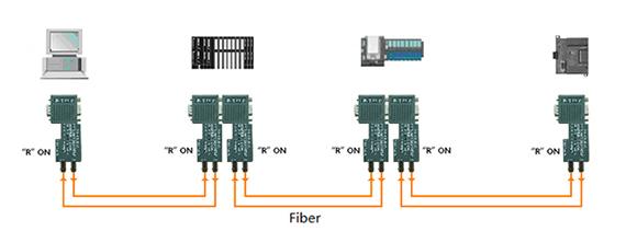 替代总线连接器组成无电缆的全光纤profibus总线